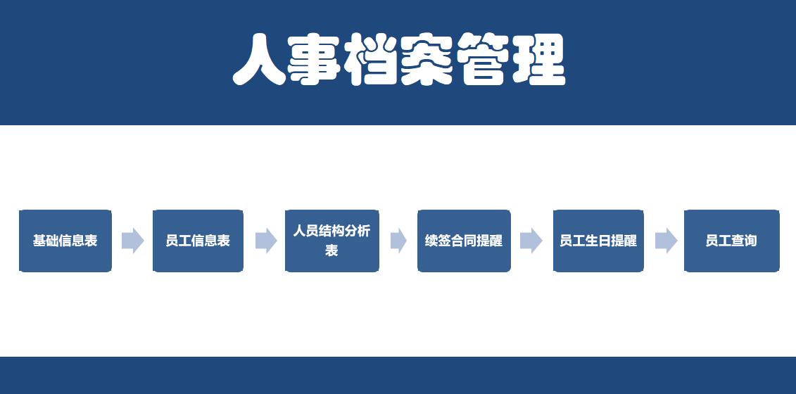 人事档案员工信息台账及人员结构分析表Excel(设置提醒).png